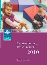Tableau de bord (données 2010) - Caf.fr