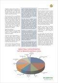 2014 top 50 Magazine Design Online Version Compressed Again - Page 7