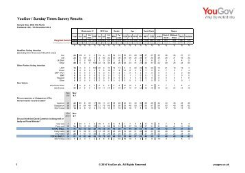 YG-Archive-Pol-Sunday-Times-results-071114