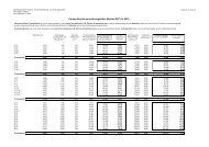 Personalkostensätze 2013 - Zentralen Besoldungs