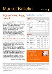 120210-Market Bulletin_FINAL.pub - CommSec