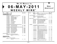 Wm. K. Walthers, Inc. WEEKLY WIRETM 06-MAY-2011 - Con-Cor