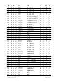 """mogelijke koppels 16"""" met 1 a 2 mm verschil - ADMK. - Page 2"""
