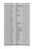 """mogelijke koppels 15""""  met 1 a 2 mm verschil - ADMK. - Page 2"""