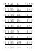"""mogelijke koppels 15""""  met 1 a 2 mm verschil - ADMK. - Page 3"""