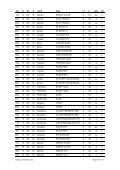 """mogelijke koppels 15""""  met 1 a 2 mm verschil - ADMK. - Page 5"""
