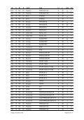 """mogelijke koppels 15""""  met 1 a 2 mm verschil - ADMK. - Page 6"""