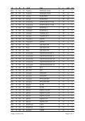 """mogelijke koppels 15""""  met 1 a 2 mm verschil - ADMK. - Page 7"""
