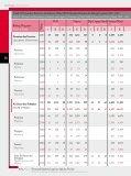 IPTA - Kementerian Pengajian Tinggi - Page 6