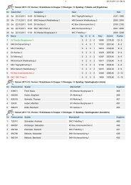 Saison 2011−12 / Herren / Kreisklasse A Gruppe 1 Chiemgau / 5 ...