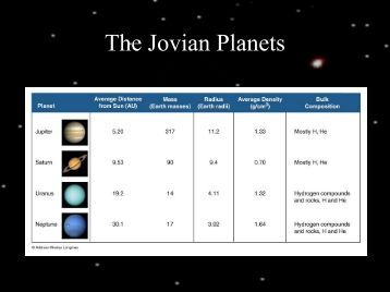the jovian planets The jovian planets rotate faster than earth so it is not surprising that the wind patterns are complex winds in the zones and belts blow in opposite.