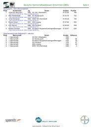 Protokoll von Wettkampf bis Wettkampf - SV Bayer Wuppertal