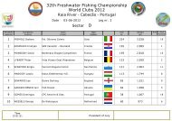 32th Freshwater Fishing Championship World Clubs ... - Medesiden