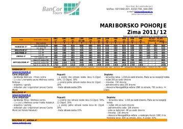 MARIBORSKO POHORJE Zima 2011/12 - Bancor Tours