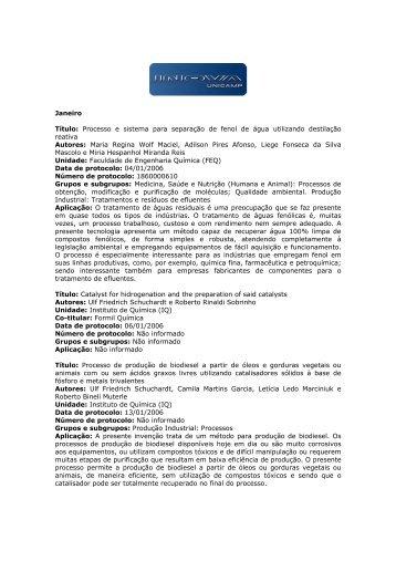 Patentes requeridas pela Inova Unicamp em 2006 - Inovação ...