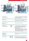 Guida rapida - Vodafone - Page 5