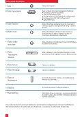 Guida rapida - Vodafone - Page 6