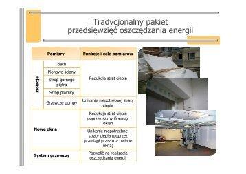 wollschlager prez 2.pdf - Cieplej.pl