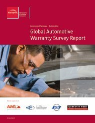 Global Automotive Warranty Survey Report - Automotive Industry ...