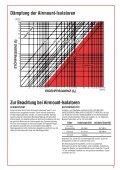 Isolatoren - Firestone Industrial Products - Seite 7