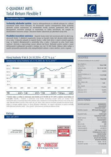 C-QUADRAT ARTS Total Return Flexible T Charakteristika fondu