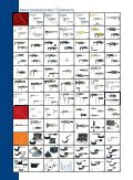 präzisions-messzeuge measuring instruments - S-TOOLS sro - Seite 4