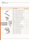 SimboxAlfa - Industria de Siemens - Page 6