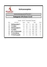 Schlussrangliste Kategorie U16 Zone C & D - Aargauer Turnverband