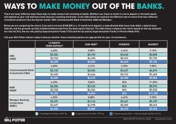 WAYS TO MAKE MONEY OUT OF THE BANKS. - Bell Potter Securities