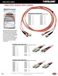 FIBER OPTIC DUPLEx PATCH CABLES