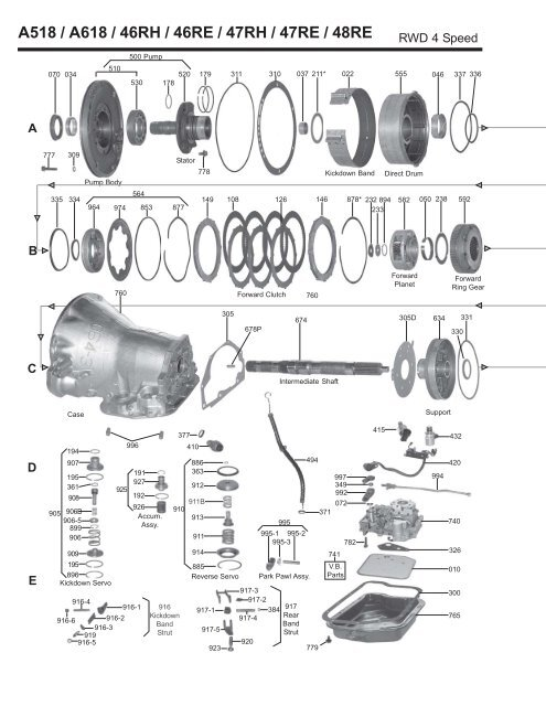 Pin 46rh Transmission Diagram On Pinterest 46re transmission ... A Wiring Schematic on