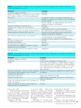 As inúmeras modificações que estão sendo feitas ... - Biotecnologia - Page 4