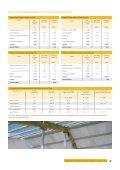 KonstruKční systém ytong pro stropy a střechy - Page 5