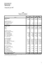 Indtægtsliste for juni 2004 - Skatteministeriet