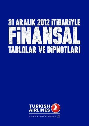 2012 Finansal Tablolar - Turkish Airlines