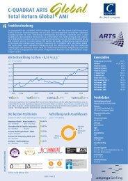 C-QUADRAT ARTS Total Return Global - AMI - Hedgeconcept.de