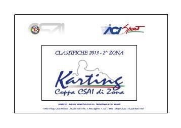 CLASSIFICHE 2013 - 2^ ZONA - ACI Sport Italia