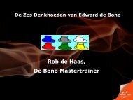 Presentatie zes denkhoeden van Edward de Bono - MBO Raad