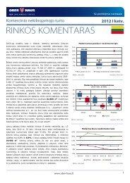 Komercinio NT rinkos komentaras 2012 m. I ketv. - Ober-Haus