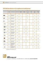 Print produktark - DS Stålprofil