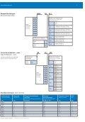 Réservoirs aluminium / Accessoires de réservoirs ... - RAJA-Lovejoy - Page 2