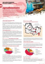 Armorstat - La Filière Agroalimentaire en Côtes d'Armor - CAD22