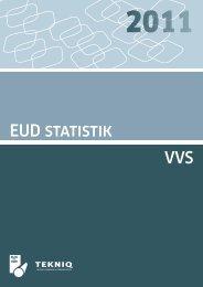 EUD årsstatistik, vvs 2011 - EVU