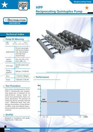Reciprocating Quintuplex Pump - Cryostar