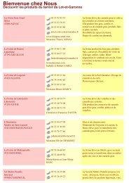 Liste des producteurs de foie gras - Lot-et-Garonne
