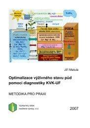 Optimalizace výživného stavu půd pomocí diagnostiky KVK-UF 2007