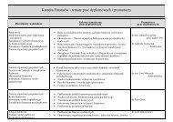 Katedra Finansów - tematy prac dyplomowych i promotorzy