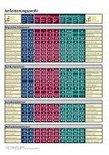 Drucktechnologe Fachrichtung Bogendruck - Seite 5