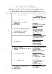 Das Schulinterne Curriculum im Fach Biologie