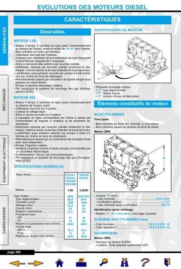EVOLUTIONS DES MOTEURS DIESEL - Fichier PDF